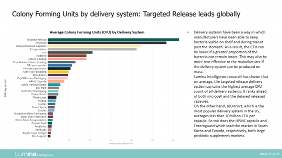 Delivery systems report preview