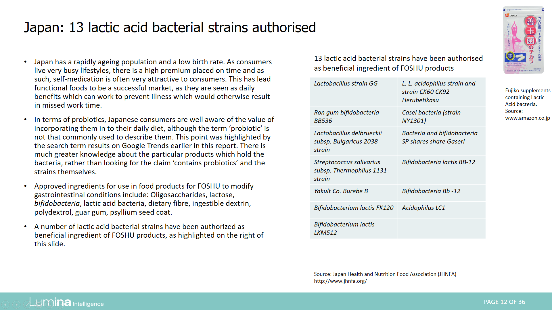 Asia and Africa regulation for probiotics report preview