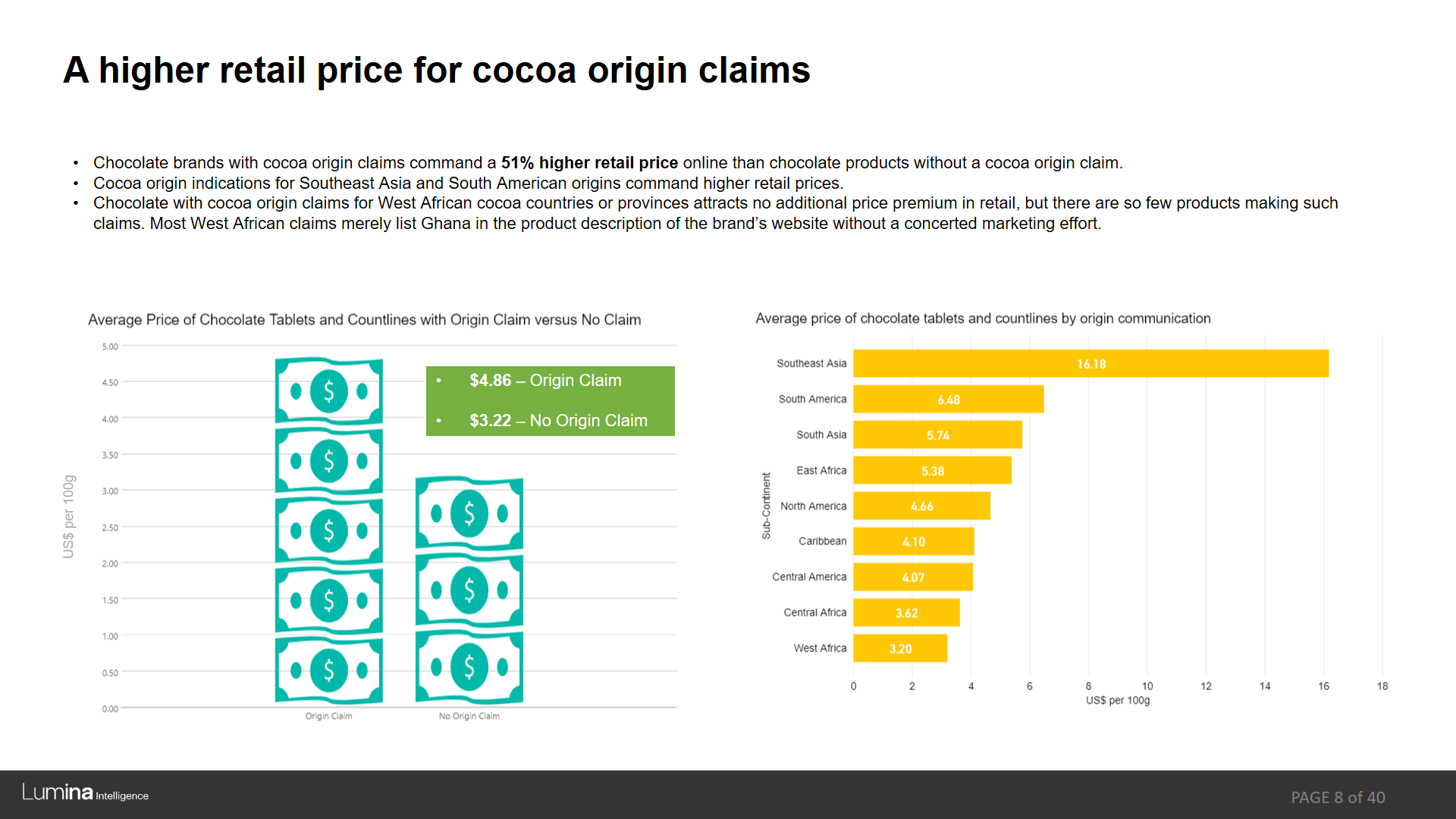 Cocoa origins report preview slide