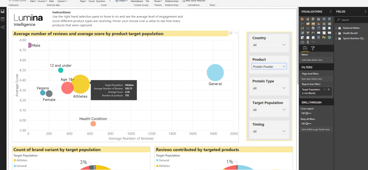 Lumina Intelligence Power BI Datafile