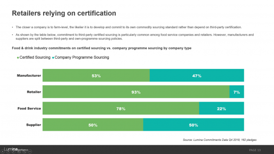 3rd Party Certification preview slide