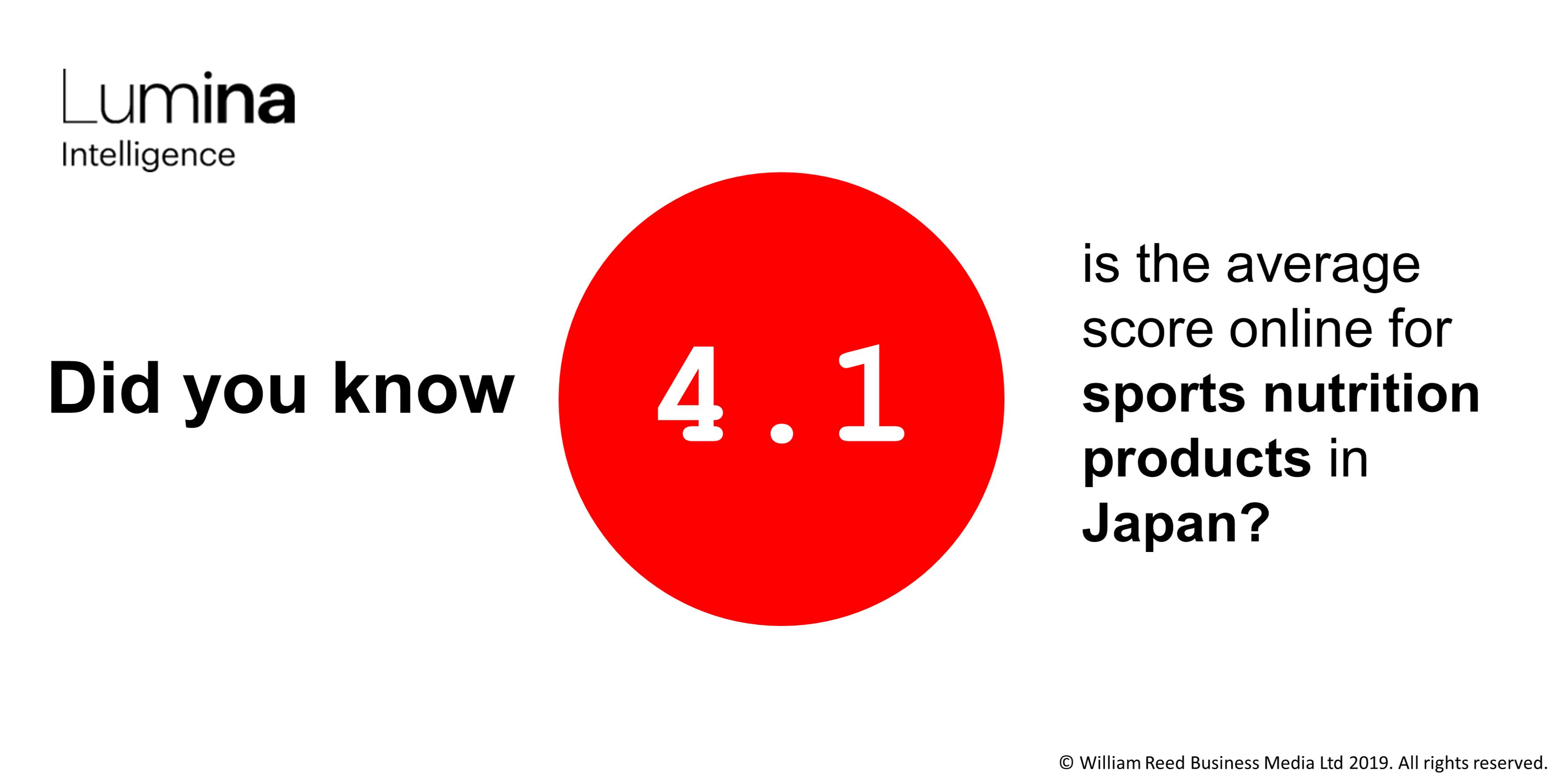 Lumina Japan Sports nutrition infographic scores